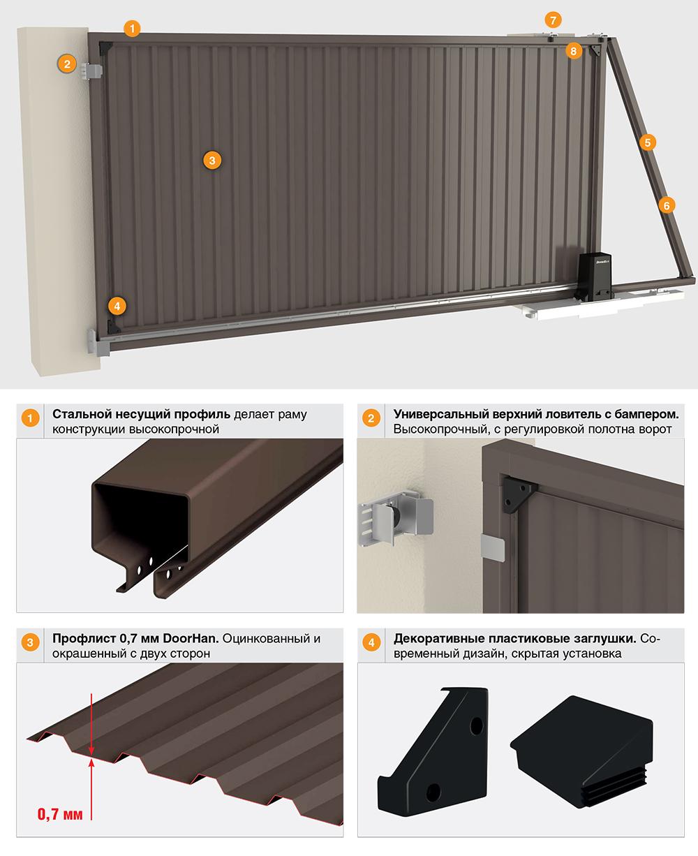 Конструкция ворот REVOLUTION Doorhan