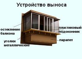 вынос балкона с остеклением